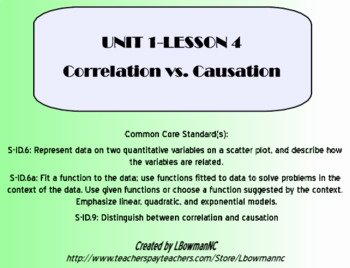 Correlation Vs Causation Worksheet Beautiful Correlation Vs Causation Math 1 by Secondary Math