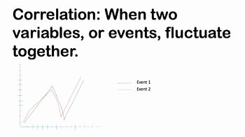 Correlation Vs Causation Worksheet Elegant 1000 Ideas About Dependent and Independent Variables On