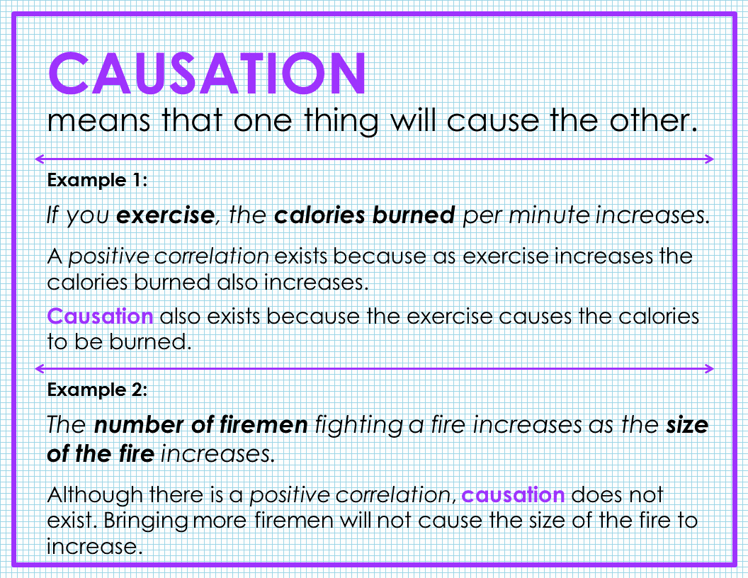 Correlation Vs Causation Worksheet Fresh Correlation and Causation Kaiserscience