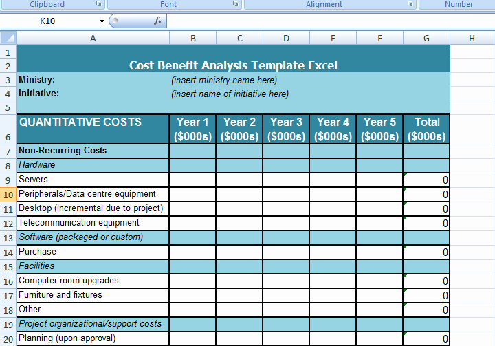 Cost Benefit Analysis Worksheet Awesome Cost Benefit Analysis Template