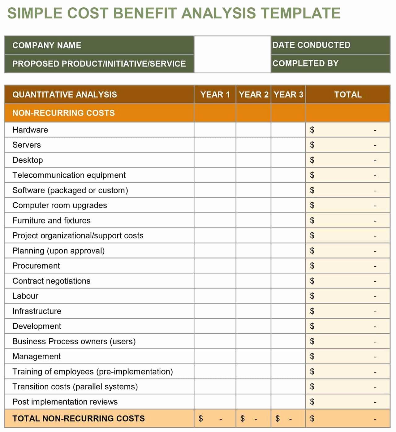Cost Benefit Analysis Worksheet Best Of Cost Benefit Analysis An Expert Guide Smartsheet