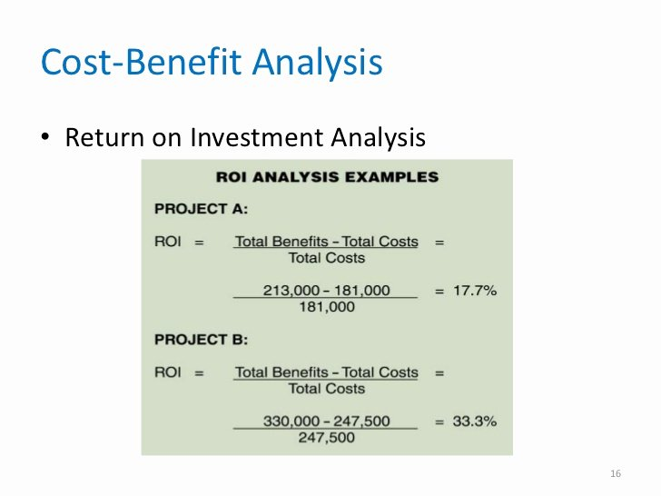 Cost Benefit Analysis Worksheet Best Of Financial Analysis tools toolkit C