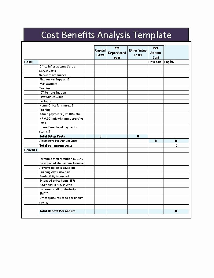 Cost Benefit Analysis Worksheet Elegant Cost Justification Template