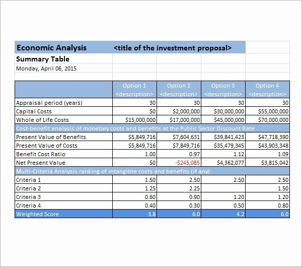 Cost Benefit Analysis Worksheet New Cost Analysis Template 8 Download Free Documents In Pdf