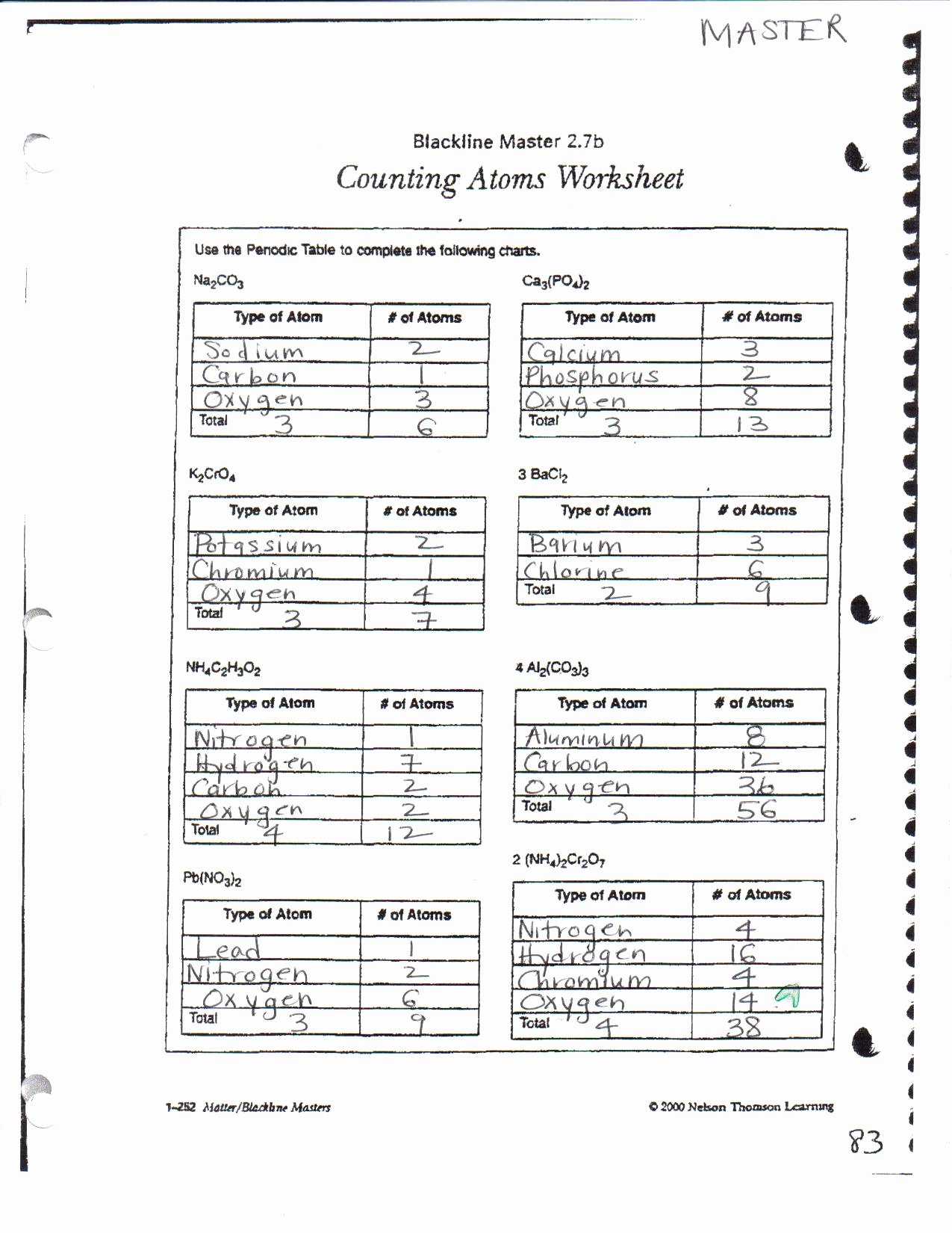 Counting atoms Worksheet Answer Key Beautiful toxic Science