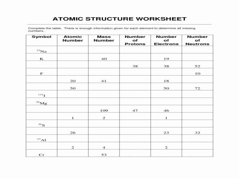 Counting atoms Worksheet Answers Fresh Counting atoms Worksheet Answers