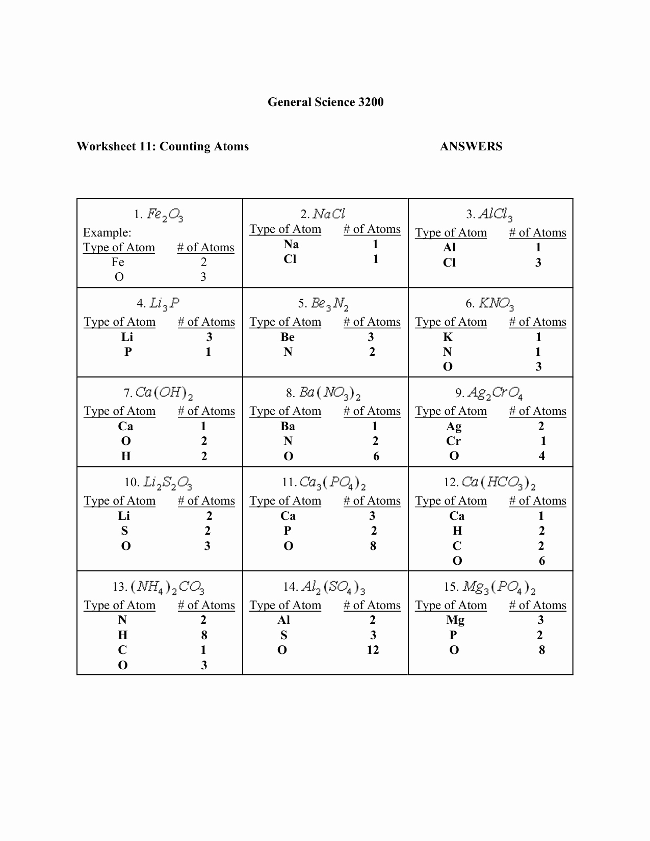 Counting atoms Worksheet Answers Luxury atoms Pounds Worksheet Middle School