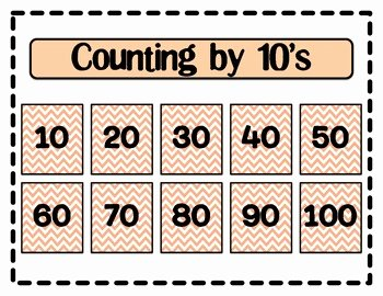 Counting by 10s Worksheet Fresh Counting by Tens 10 S Poster by Shannon Allison