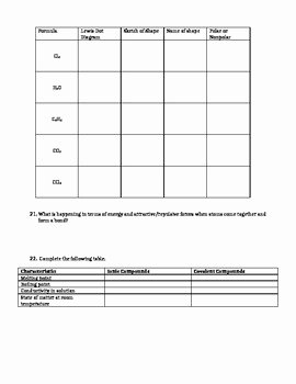 Covalent Bonding Worksheet Answers Best Of Covalent Bonding Review Worksheet by Jordan Collier