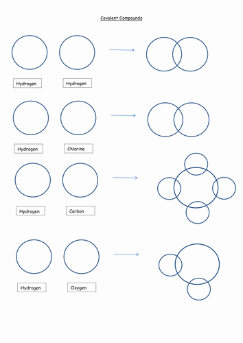 Covalent Bonding Worksheet Answers Elegant Ionic and Covalent Bonding by Jechr Teaching Resources Tes