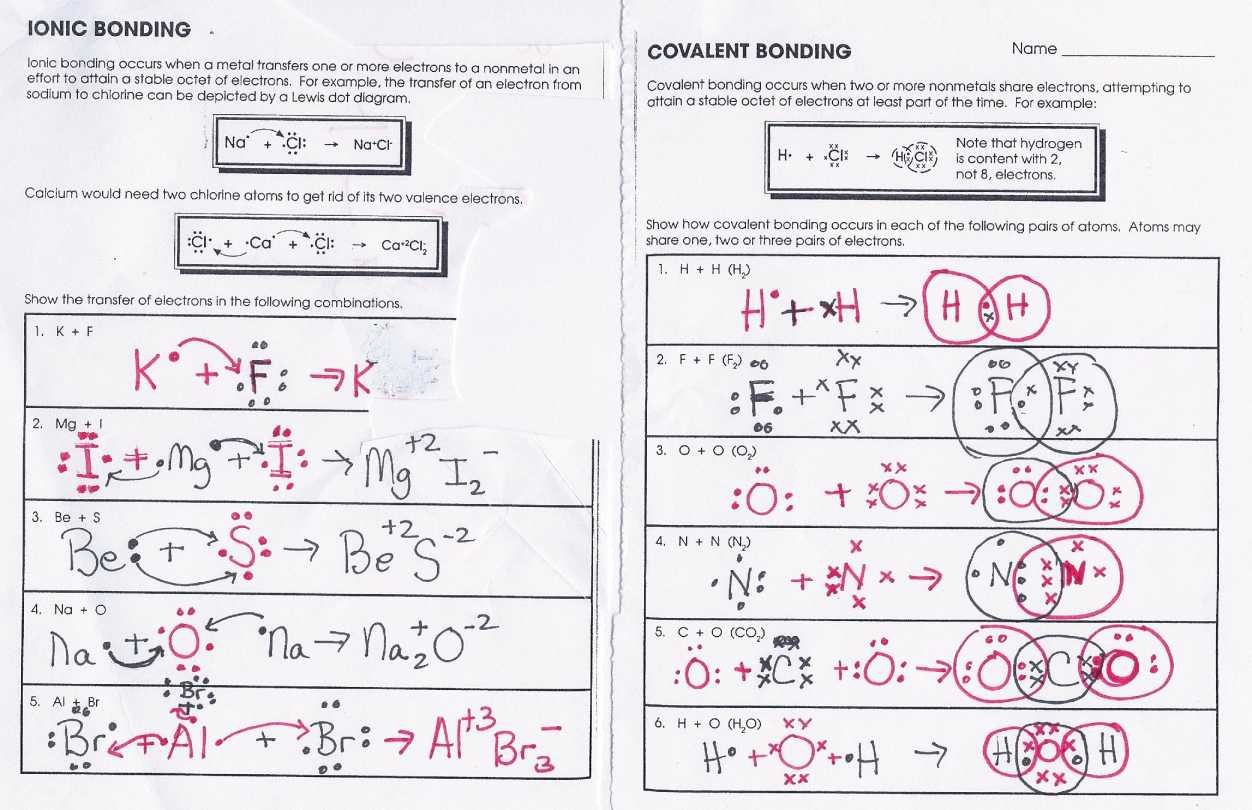 Covalent Bonding Worksheet Answers Lovely Covalent Bonding Worksheet Answers Funresearcher