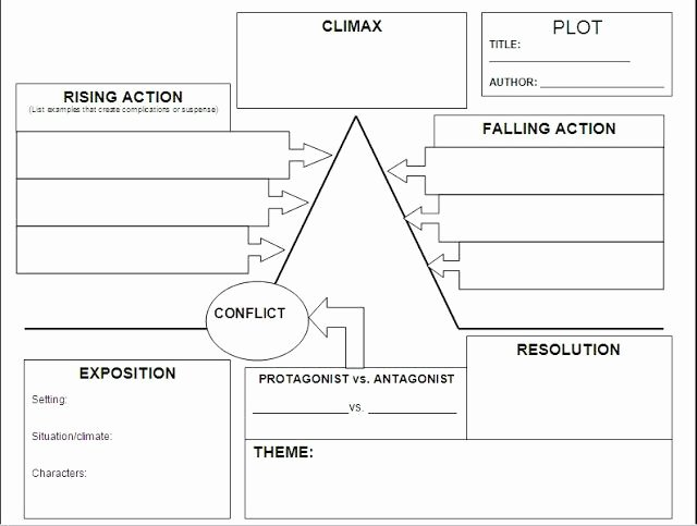 Create A Line Plot Worksheet Awesome Plot Diagram Worksheet Short Story Plot Diagram