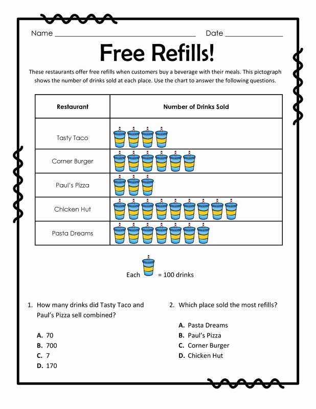 Create A Line Plot Worksheet Inspirational Free Download Reading Pictographs Free Refills 10