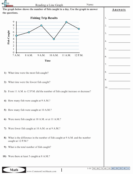 Create A Line Plot Worksheet Inspirational Line Graph Worksheets Math Worksheets