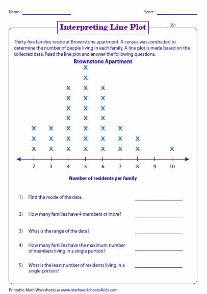 Create A Line Plot Worksheet Inspirational Line Plot Worksheets