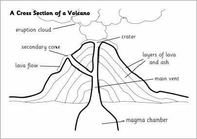 Cross Section Worksheet 7th Grade Lovely Cross Section Of A Volcano Visual Aids Sb6354