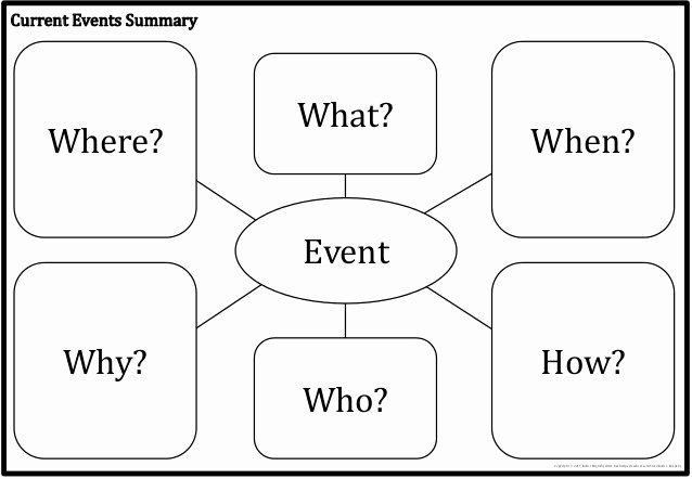 Current events Worksheet Pdf Unique Current events Worksheet