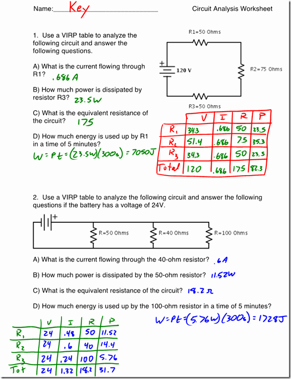 Current Voltage and Resistance Worksheet Fresh Virp Table Archives Regents Physics