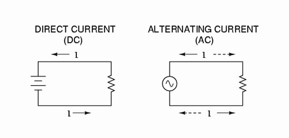 Current Voltage and Resistance Worksheet Lovely Understanding How Electricity Flows Through A Circuit