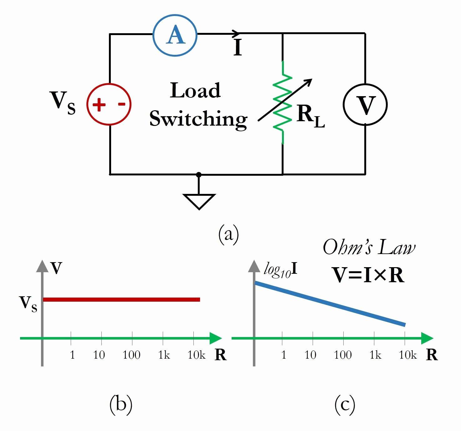 Current Voltage and Resistance Worksheet Unique Ohms Law Practice Worksheet