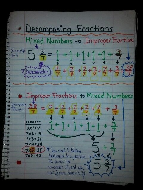Decomposing Fractions 4th Grade Worksheet Unique Best 25 Improper Fractions Ideas On Pinterest