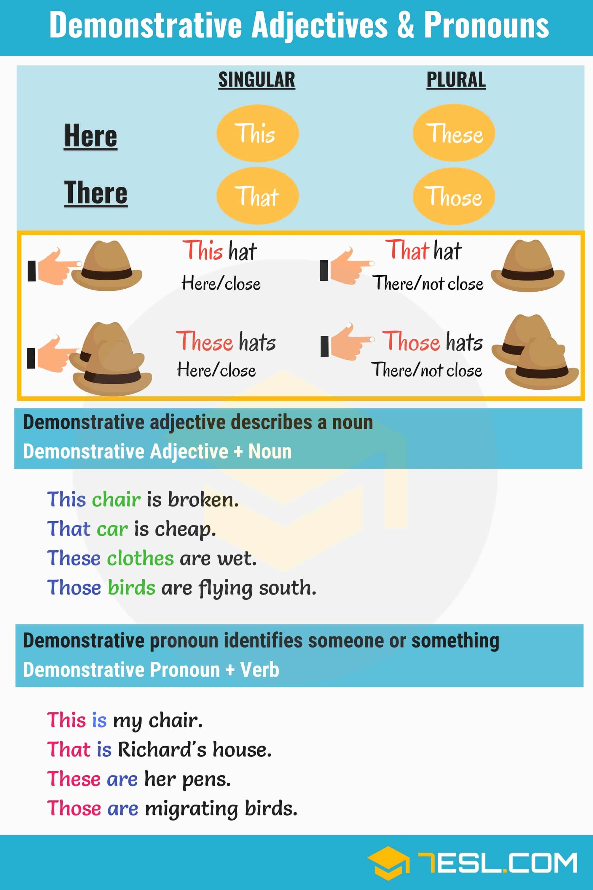 Demonstrative Adjectives Spanish Worksheet New Demonstrative Adjectives & Pronouns This that these Those