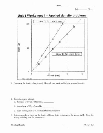 Density Practice Problem Worksheet Answers Awesome Sales Tax and Sales Discount Problems Worksheet