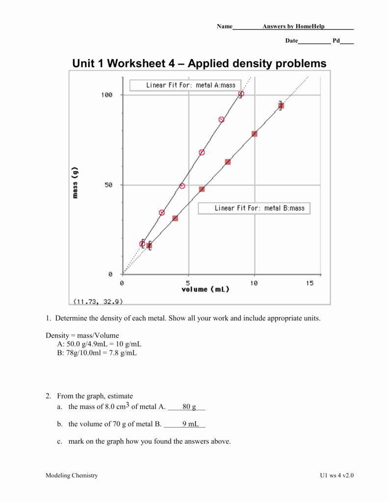 Density Worksheet Chemistry Answers Best Of Unit 1 Worksheet 4