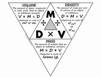 Density Worksheet Chemistry Answers Fresh Density Chemistry
