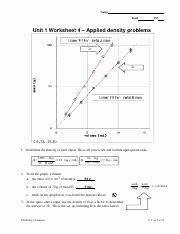 Density Worksheet Chemistry Answers Lovely U1 Ws4 Key 3 Name Date Pd 2c 2c 1 Determine the
