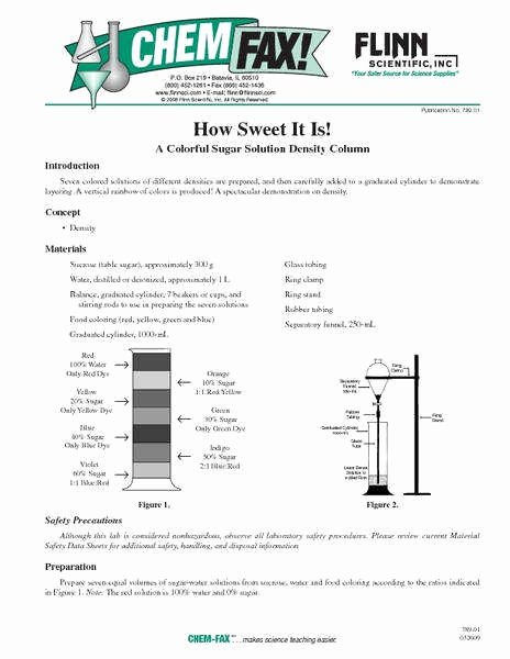 Density Worksheet Middle School Beautiful Density Worksheet