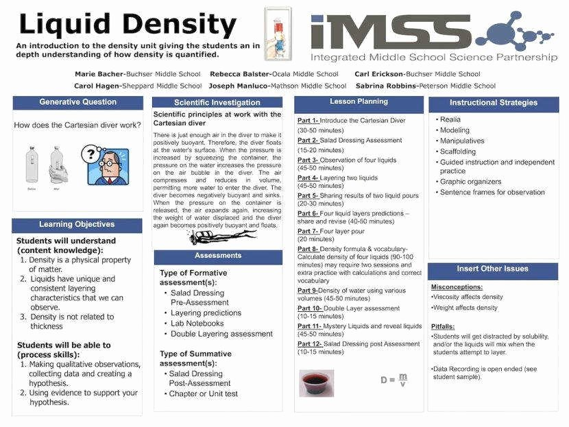 Density Worksheet Middle School Fresh Density Worksheet Middle School