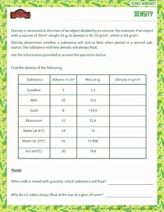 Density Worksheet Middle School Inspirational Density Worksheets with Answers