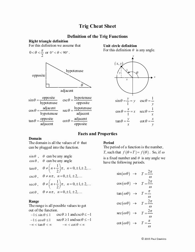 Derivative Of Trigonometric Functions Worksheet Best Of Trig Cheat Sheet