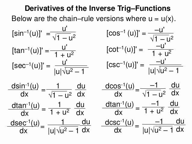 Derivative Of Trigonometric Functions Worksheet Elegant 12 Derivatives and Integrals Of Inverse Trigonometric