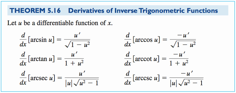Derivative Of Trigonometric Functions Worksheet Luxury Derivatives Inverse Trigonometric Functions Worksheet