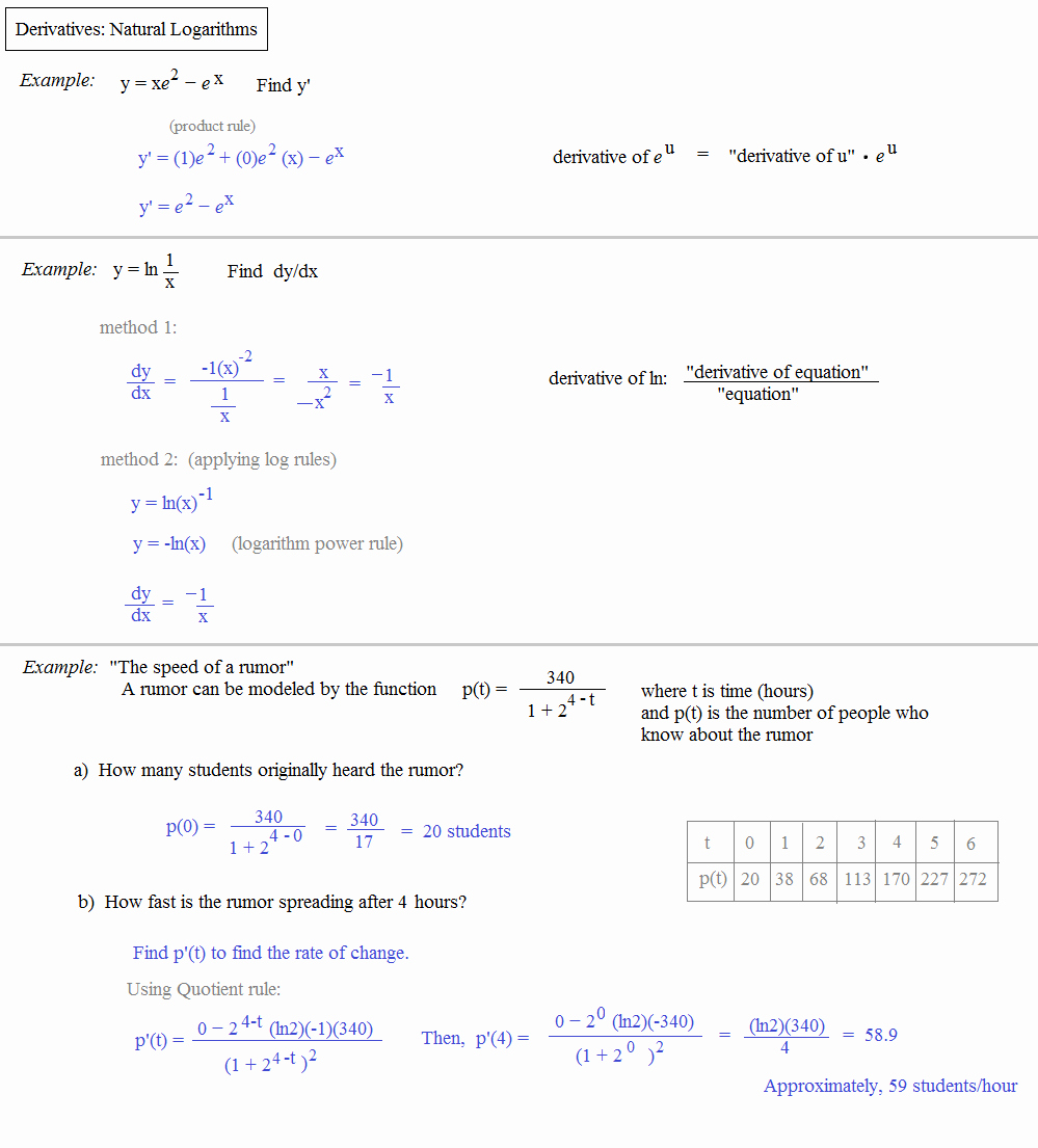 Derivative Of Trigonometric Functions Worksheet New Graphing Transformations Logarithmic Functions