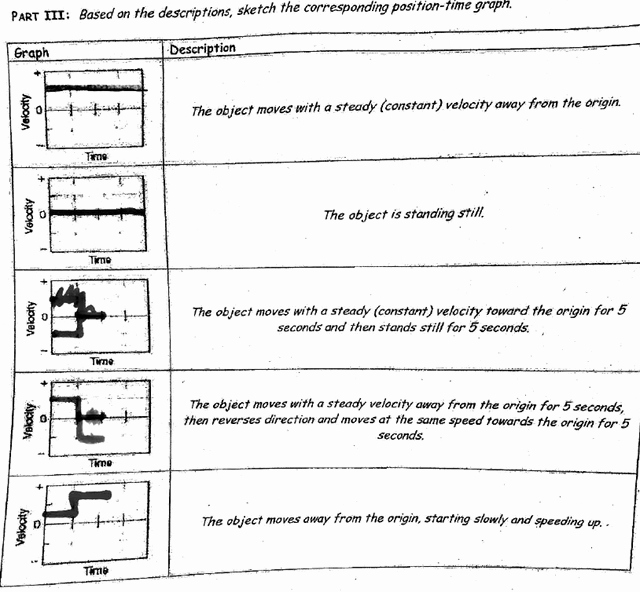 Designing An Experiment Worksheet Awesome 14 Best Of Experimental Design Worksheet Answer Key