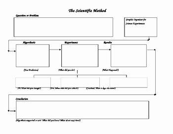 Designing An Experiment Worksheet Best Of Experimental Design Worksheet Scientific Method Answer Key
