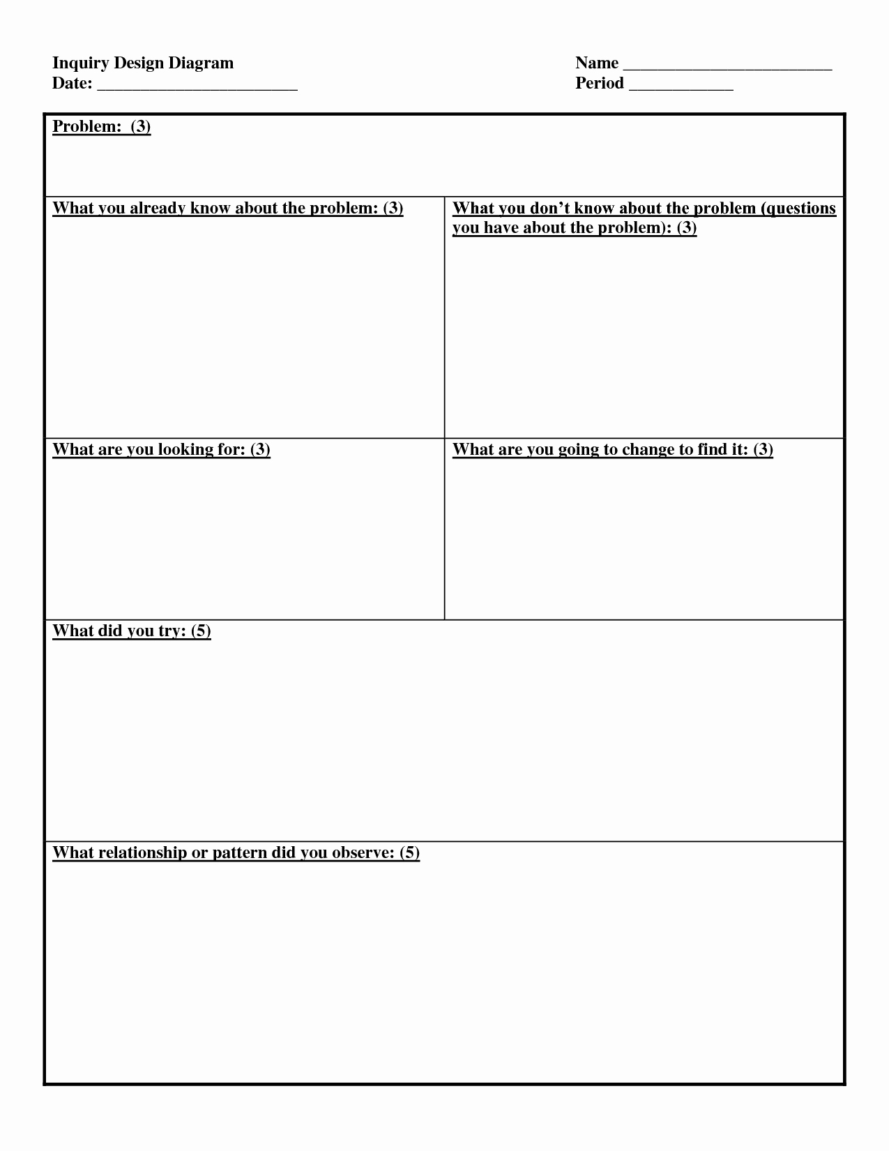 Designing An Experiment Worksheet Best Of Experimental Design Worksheet Template Google Search