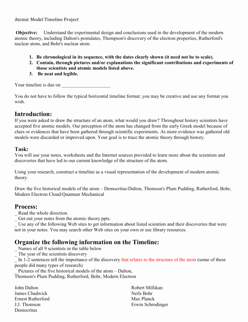 Development Of atomic theory Worksheet Lovely Worksheet Development atomic theory