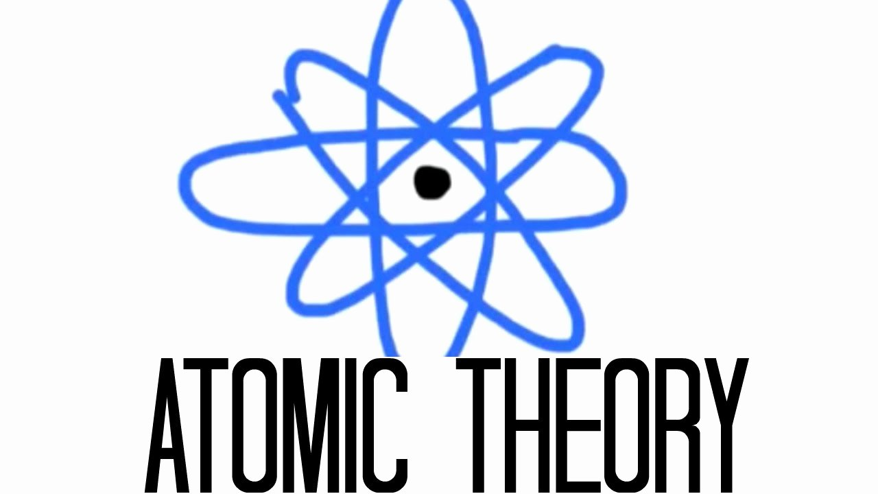 Development Of atomic theory Worksheet Luxury History Of the atom atomic theory