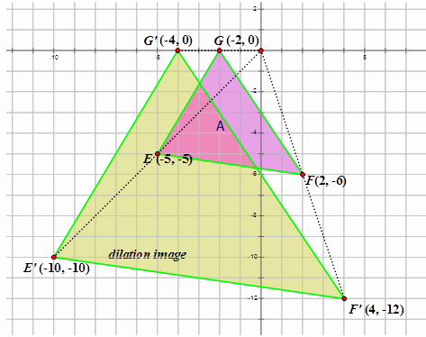 Dilations and Scale Factor Worksheet Inspirational Look at the Diagram Below