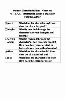 Direct and Indirect Characterization Worksheet Awesome Indirect Characterization S T E A L Method Handout