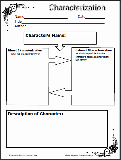 Direct and Indirect Characterization Worksheet Elegant Free Characterization Worksheet for Middle Schoolers