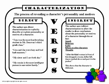 Direct and Indirect Characterization Worksheet Inspirational Direct Characterization Indirect Characterization