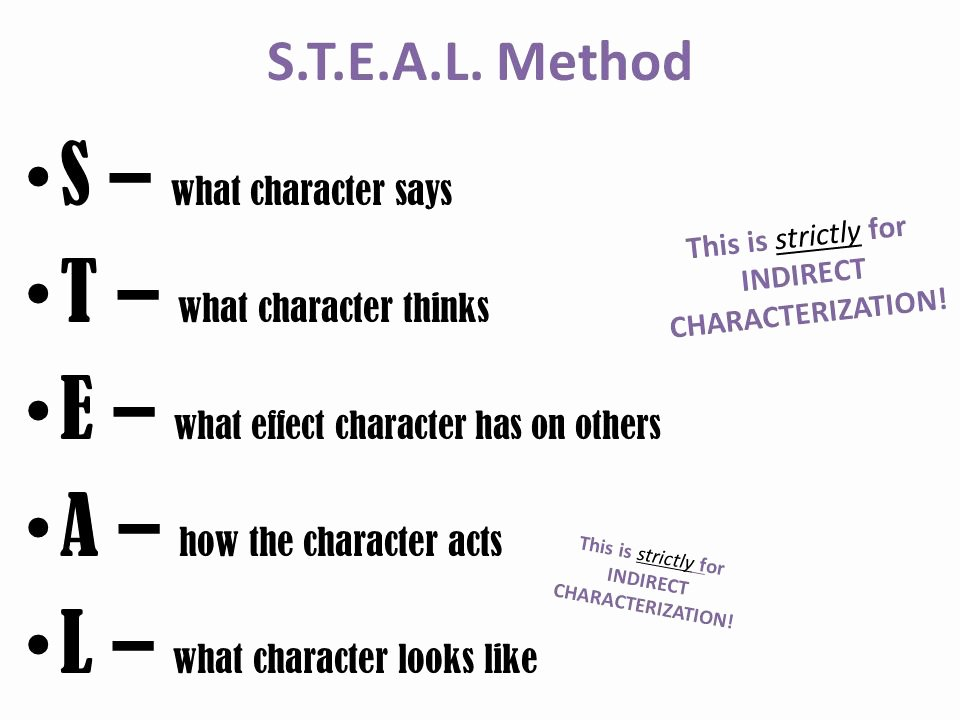 Direct and Indirect Characterization Worksheet Inspirational This is theme Lessons Tes Teach