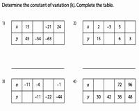 Direct Variation Word Problems Worksheet Awesome Direct Variation and Inverse Variation Worksheets