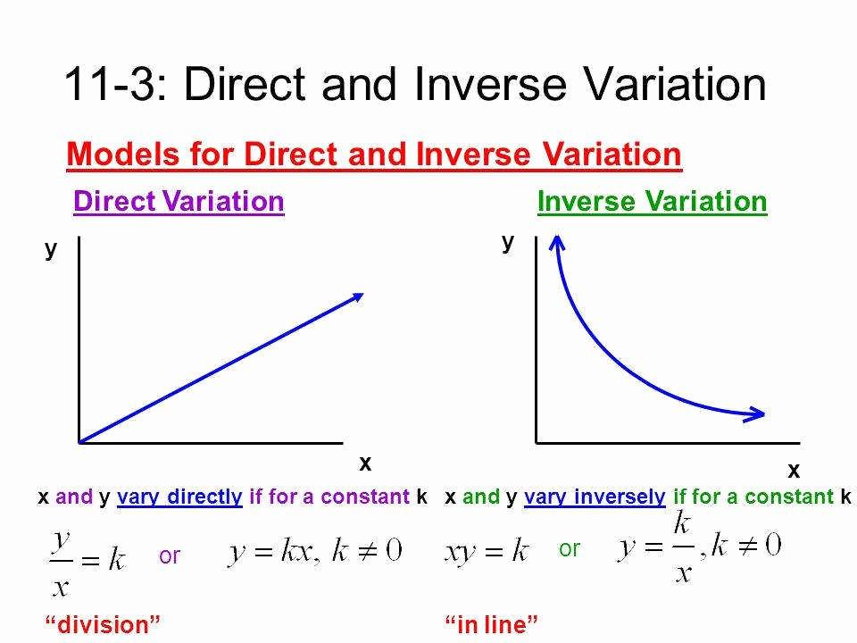 Direct Variation Word Problems Worksheet Fresh Direct and Inverse Variation Worksheet