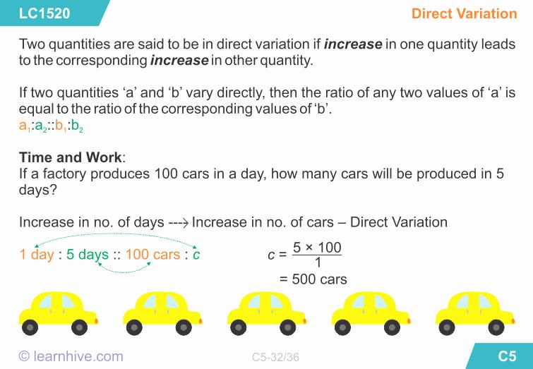 Direct Variation Word Problems Worksheet Fresh Learnhive
